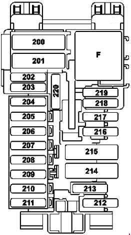 Mercede-Benz C-Class w205 (2014 - 2018)- fuse box diagram