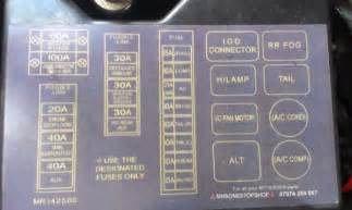 Mitsubishi Pajero Fuse Box Layout The Mitsubishi Pajero Owners Club 174 View Topic No