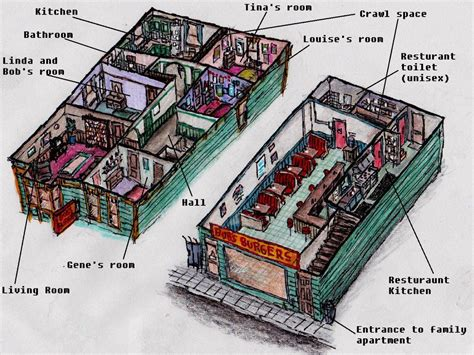 image result for bob s burgers restaurant layout etc