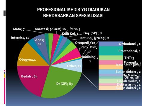 Kostum Dokter Bedah Uk 5 5 6 Tahun Baju Dokter Bedah Warna Pink penegakan disiplin dan hukum profesi dokter dr sabir