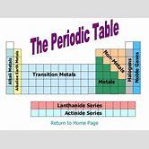 Periodic table alkali metals alkaline earth metals halogens noble periodic table alkali metals alkaline earth metals halogens urtaz Gallery