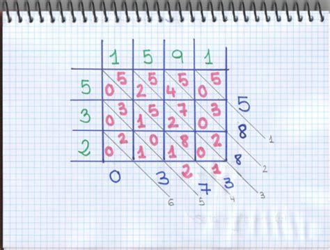 tablas de multiplicar tumblr 191 otra forma de multiplicar mati una profesora muy