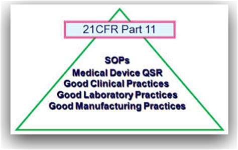 section 201 of the federal food drug and cosmetic act cfr code of federal regulations title 21 food and drug