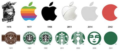 Home Graphic Design Studio by The Past Present And Future Of Famous Company Logos