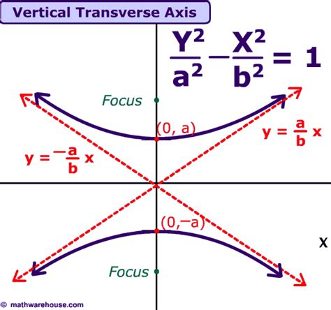 transverse section definition julian t s math analysis blog rwa 1 unit m concept 6