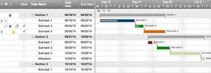 Project Dependency Management Template by Gantt Chart Software Smartsheet
