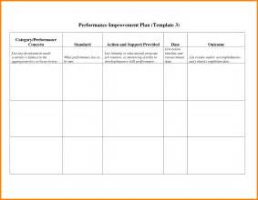 4 employee performance improvement plan template mail