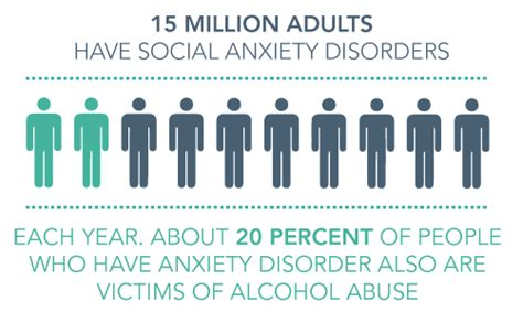 Detox Disorder by Social Anxiety Drugrehab Org