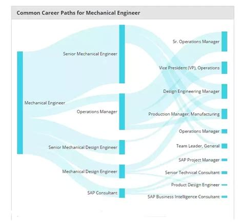 home design career path production designer career path home design ideas