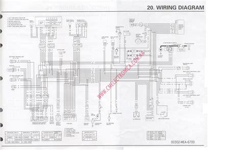 vtx 1300 wiring diagram 2004 vtx 1300 wiring diagram wiring diagram with description