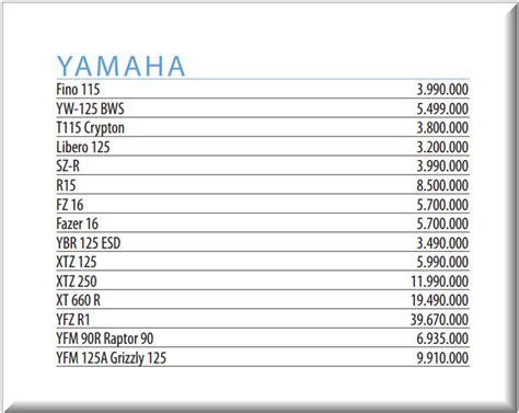 revista motor precios de vehiculos revista motor precios motos yamaha septiembre 4 2013