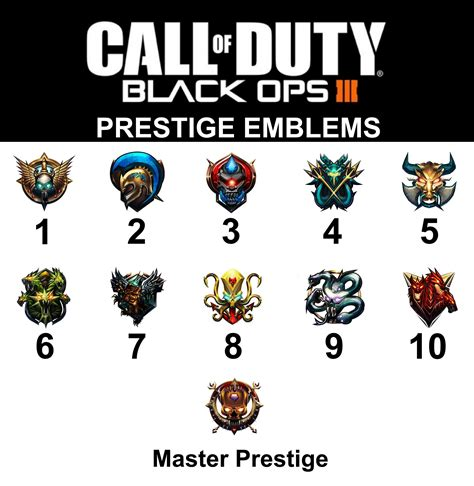 call of duty black ops 2 prestige black ops 3 modded prestige unlock all ps3 ps4 xbox
