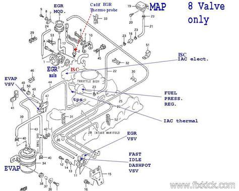 boat engine not reaching max rpm my map sensor