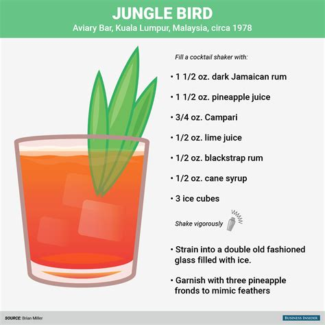 cocktail drinks recipe easy 5 tiki drink recipes that aren t overly complicated