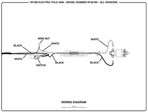 homelite chainsaw ignition wiring diagram wiring diagram