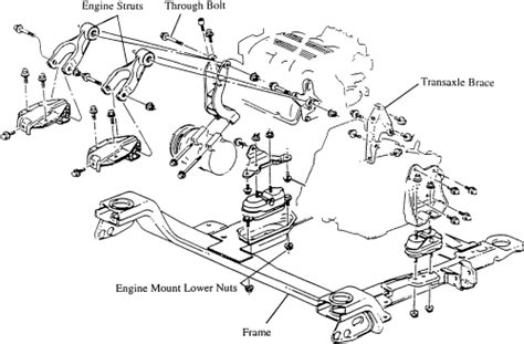 small engine maintenance and repair 1991 buick park avenue parking system 1996 buick park avenue engine diagram wiring and engine diagram