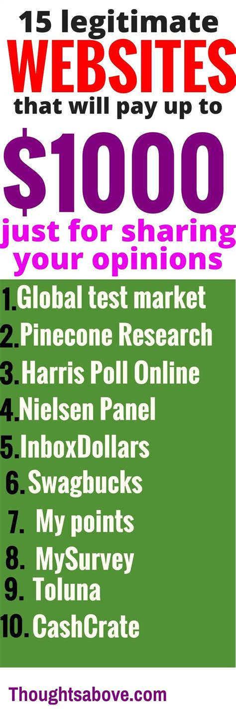Websites That Give You Money For Doing Surveys - m 225 s de 25 ideas incre 237 bles sobre paid surveys en pinterest free paid surveys