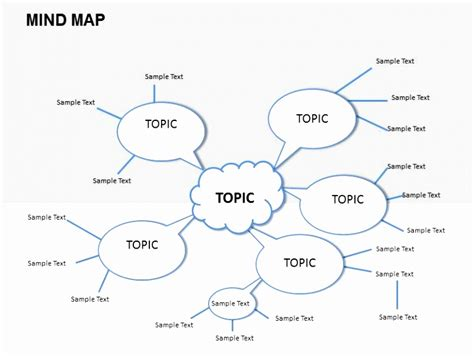 mind map template word sle cloud application security and operations policy