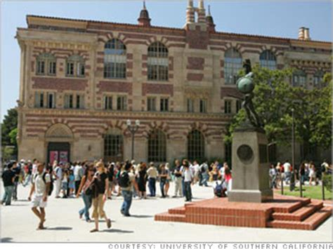 Usc Entrepreneurship Mba by B Schools With Entrepreneurial Flair Of