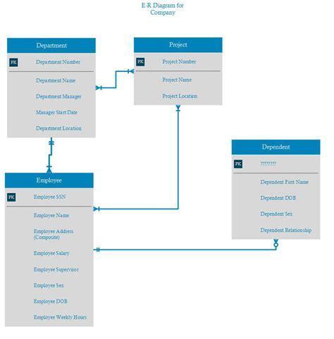 database design quiz application database design need help on my first er diagram