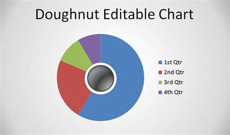 how to make an editable doughnut chart in powerpoint