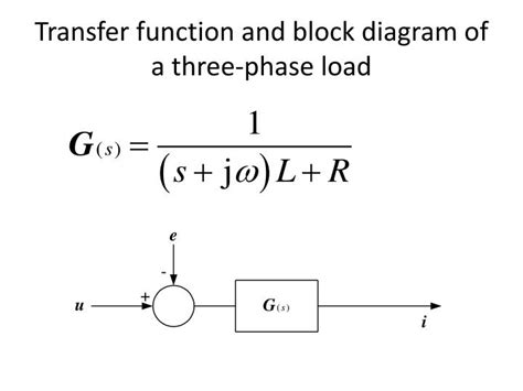 induction generator transfer function ppt vector of induction machines powerpoint presentation id 1402872