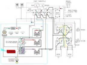 deere gator 620i wiring diagram efcaviation