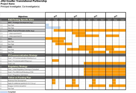 gantt chart templates download free premium templates