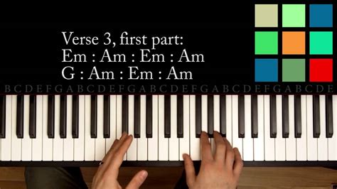 keyboard tutorial take me to church how to play quot take me to church quot piano tutorial hozier