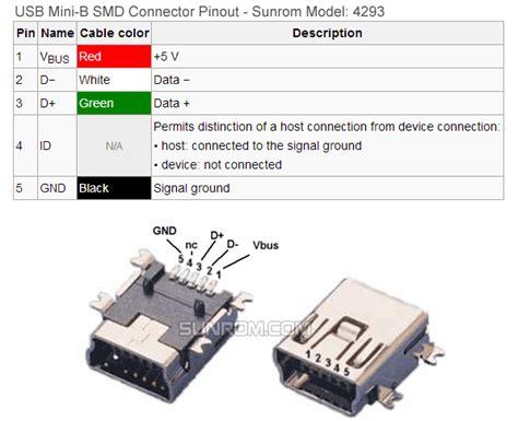 usb mini  smd connector  sunrom electronics