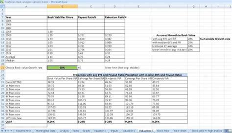 warren buffett method of stock valuation free