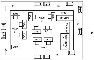 layout processo produtivo administrando a vida junho 2012