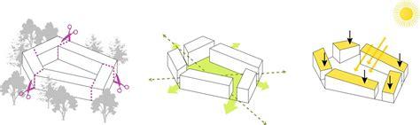www architect com gallery of odintsovo 2020 eco city proposal de