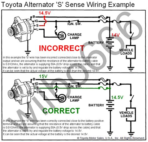 denso external voltage regulator wiring diagram get free