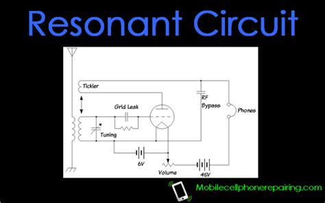 capacitor resonant charging how capacitor work in resonant circuit 28 images energies free text a switched capacitor