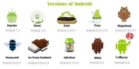 android update names versions of android android software updates