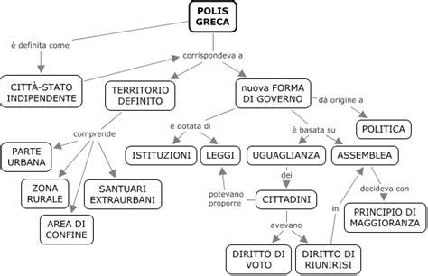 dinastie persiane dinamica delle classi sociali in italia by maitan css