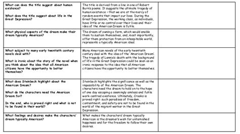 biography in context title list of mice and men social context statements