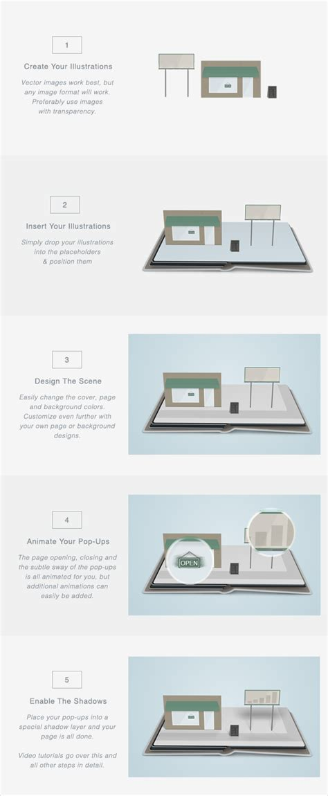 pop up book templates pop up book starter kit 6808435 templates for websites