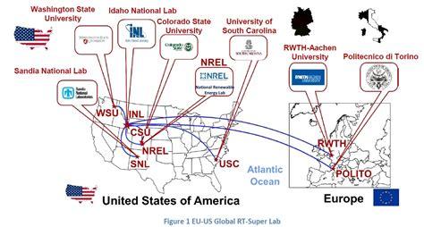 polito test arriva la rete energetica globale test anche al