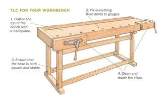 woodworking workbench design woodworking simple workbench plans spinning wood