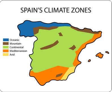 weather pattern in spanish unit 9 the climates of spain aula virtual severo ochoa