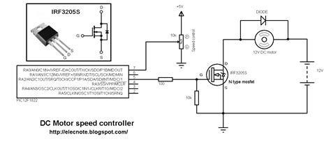 speed of a dc motor using pwm what pwm speed controller carspart
