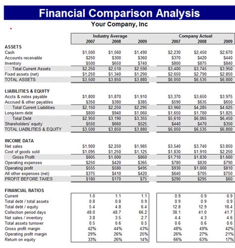 financial comparison analysis template formal word templates
