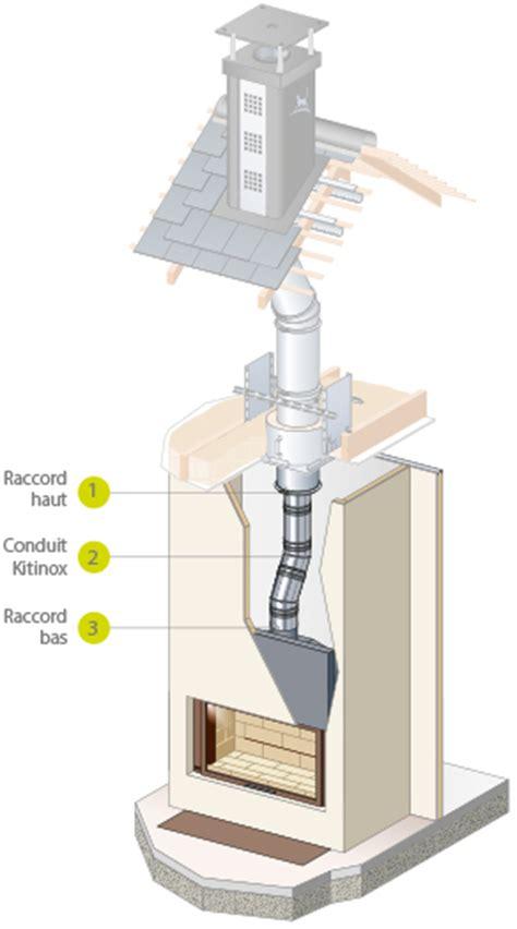 reglementation cheminee bois conduit de raccordement pour inserts et foyers ferm 233 s