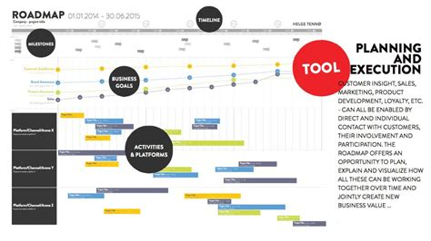 roadmap tool the roadmap enables companies to organize and filter large