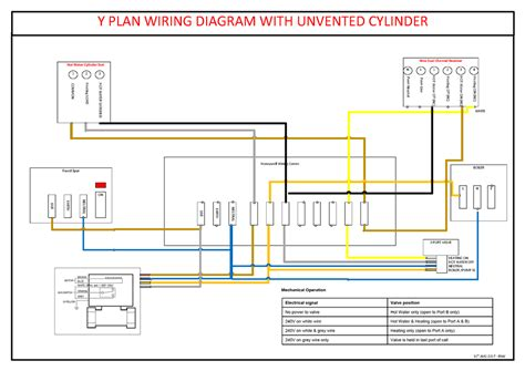 wiring diagram for underfloor heating to bi boiler wiring