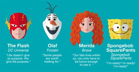 cartoon film quotes 50 inspiring life quotes from famous childhood characters
