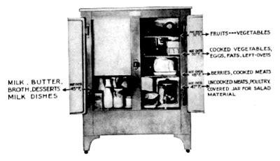 Icebox   Wikipedia
