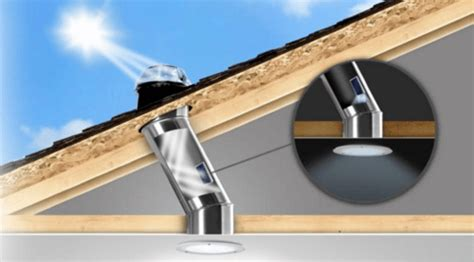 Solar Lighting Cost Skylights Vs Solar Pros Cons Comparisons And Costs